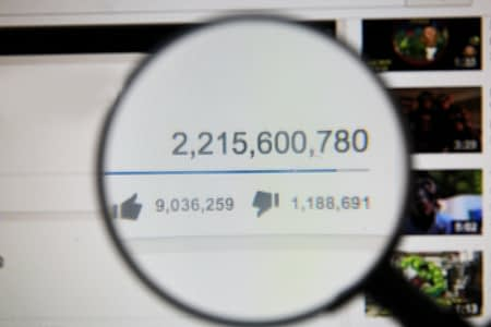 Youtube views kaufen sinnvoll